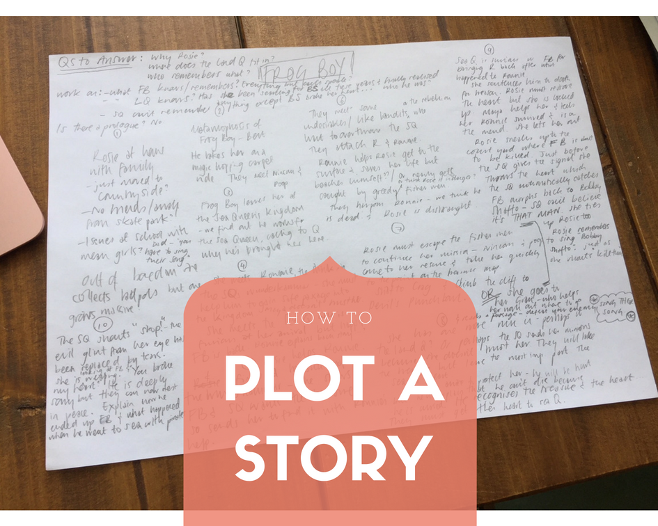 How to plot a story